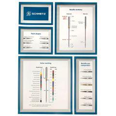 Schmetz Spezifikationen Poster A1 Format - 1Stk